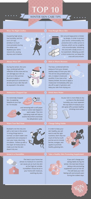 Top 8 Winter Skin Care Tips Infographic  Yon-Ka Paris