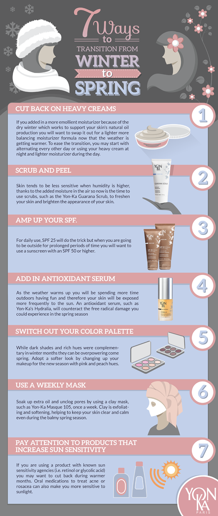 12 Ways to Transition Your Skincare Routine from Winter to Spring