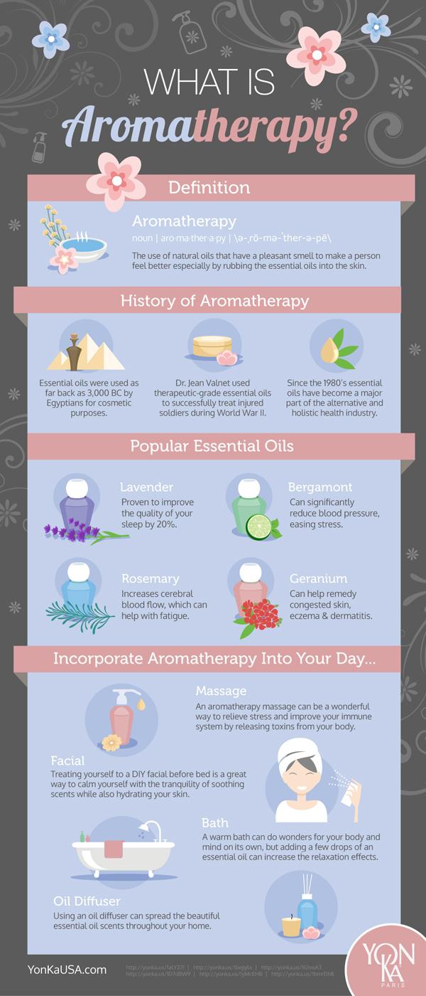 Aromatherapy Infographic